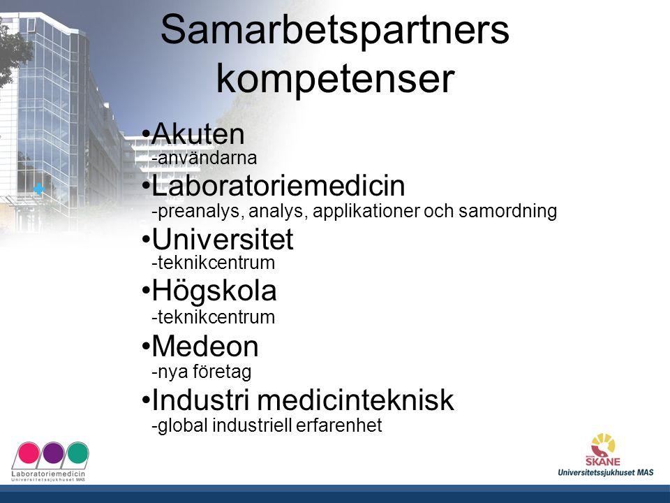 Samarbetspartners kompetenser