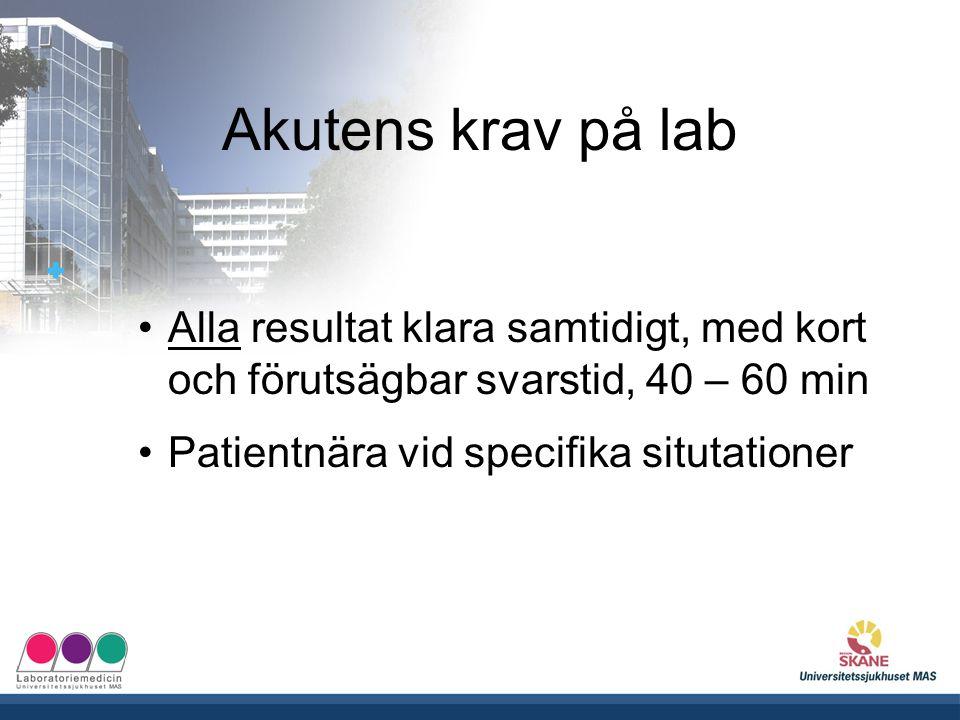 Akutens krav på lab Alla resultat klara samtidigt, med kort och förutsägbar svarstid, 40 – 60 min.