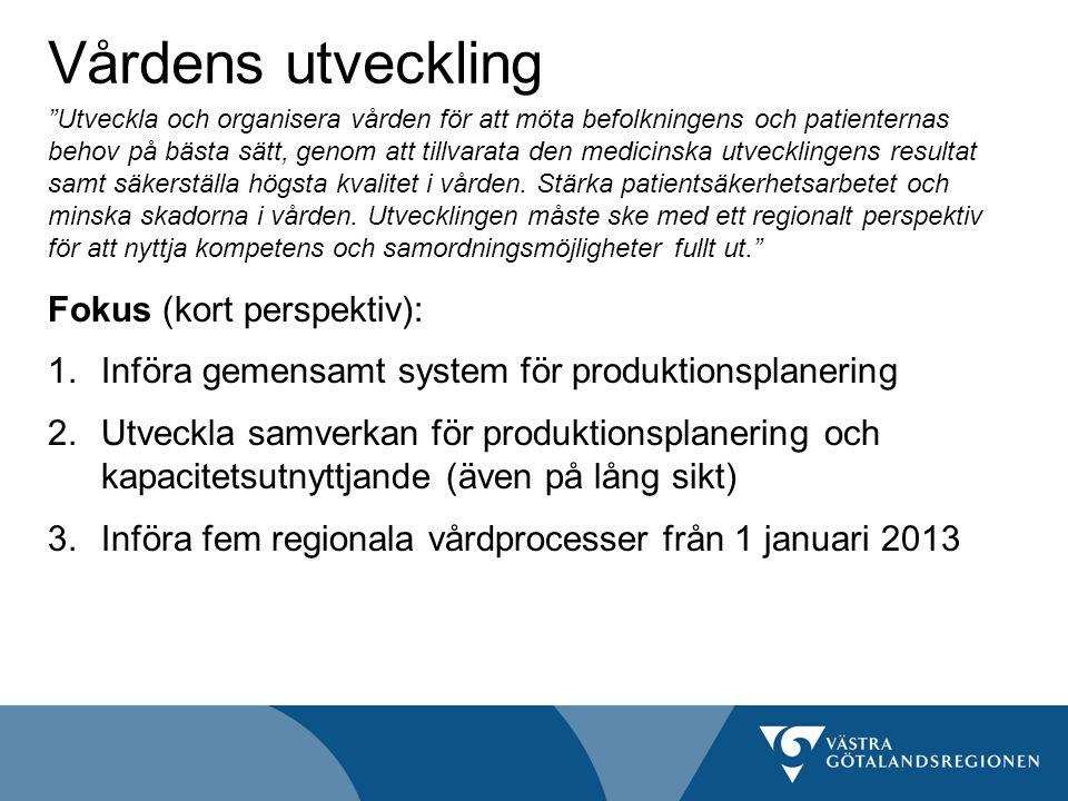 Vårdens utveckling Fokus (kort perspektiv):