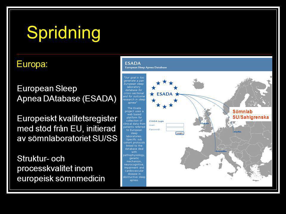 Spridning Europa: