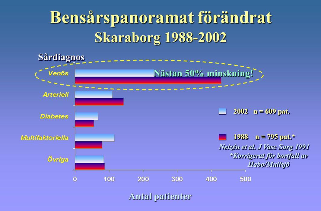 Bensårspanoramat förändrat Skaraborg 1988-2002