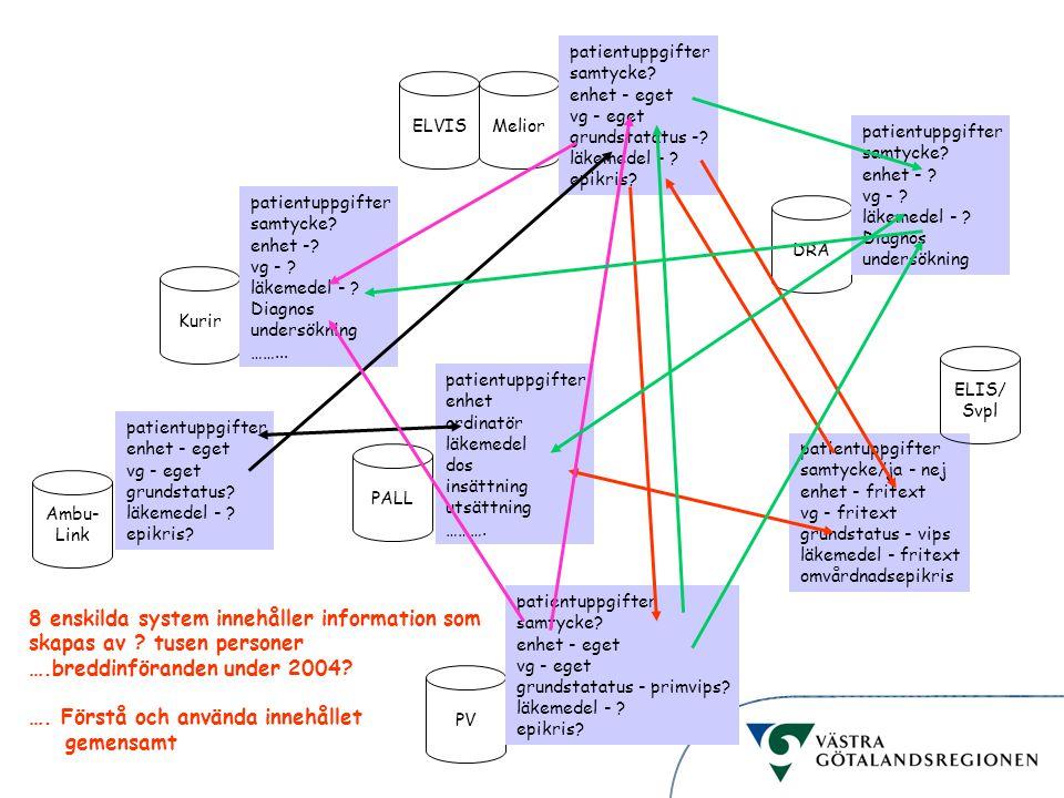 8 enskilda system innehåller information som