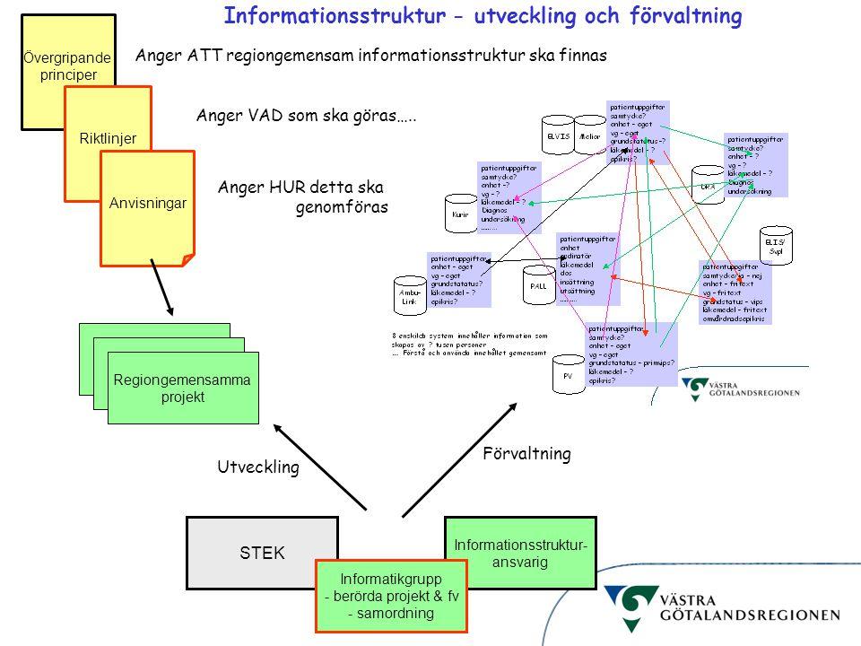 Informationsstruktur-