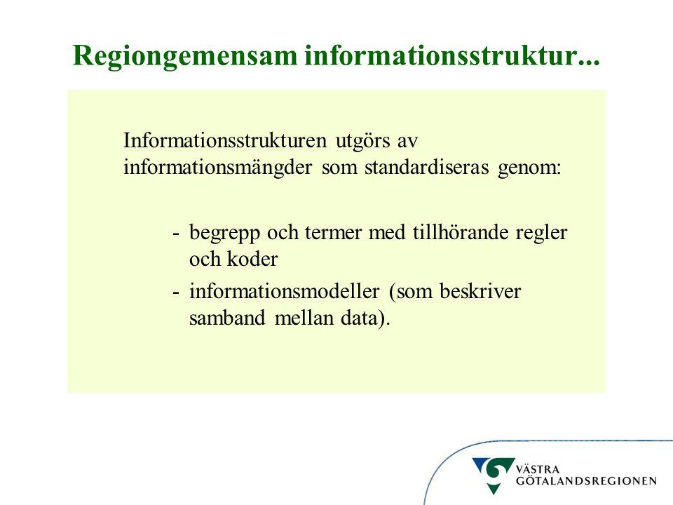 Regiongemensam informationsstruktur...