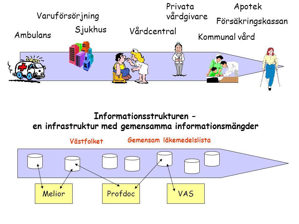 Informationsstrukturen -