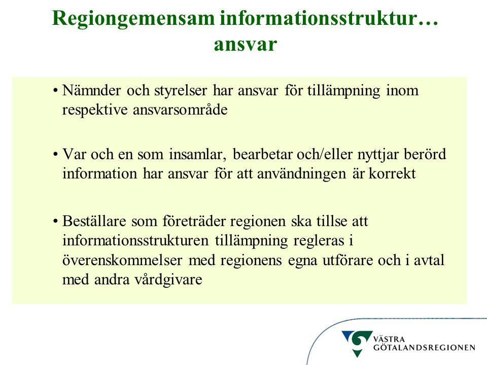 Regiongemensam informationsstruktur… ansvar