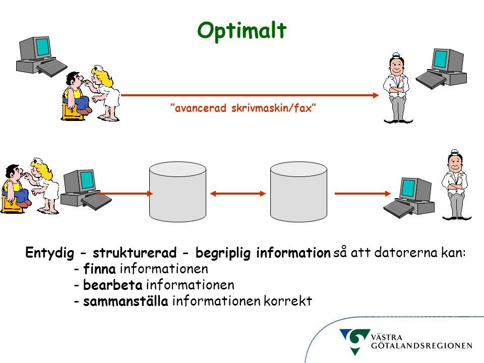 Optimalt avancerad skrivmaskin/fax Entydig - strukturerad - begriplig information så att datorerna kan:
