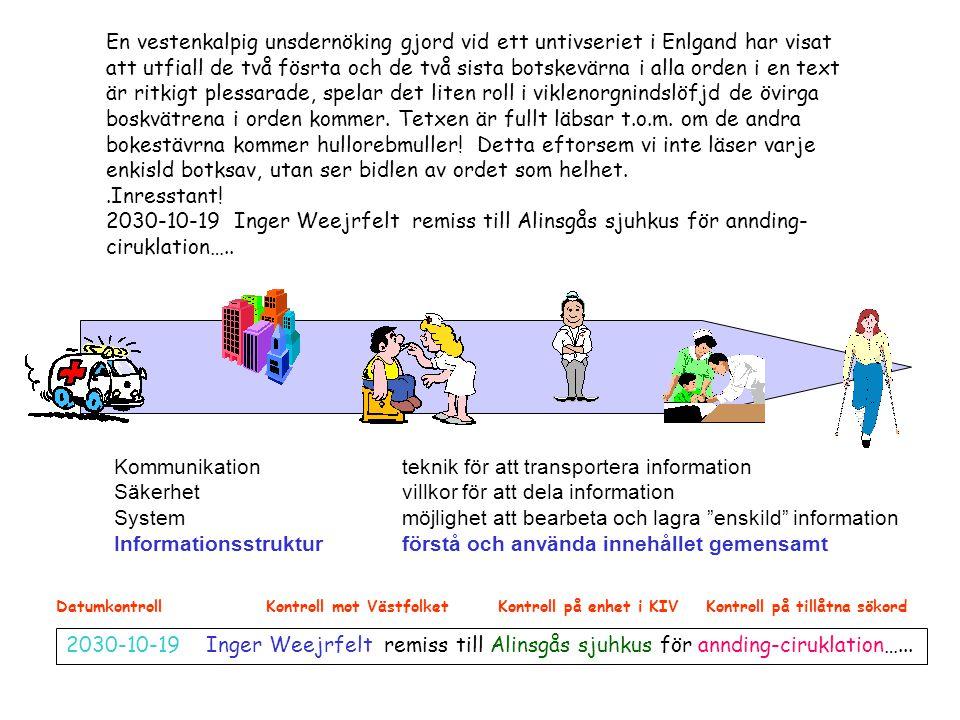 Kommunikation teknik för att transportera information