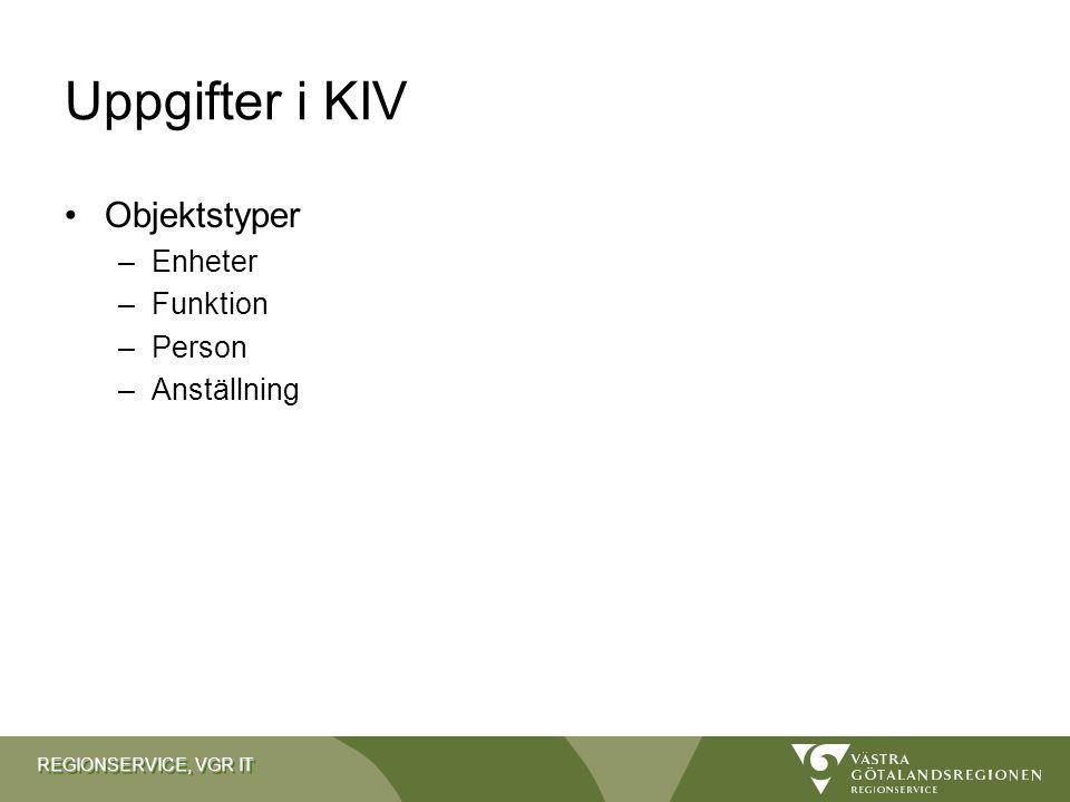 Uppgifter i KIV Objektstyper Enheter Funktion Person Anställning