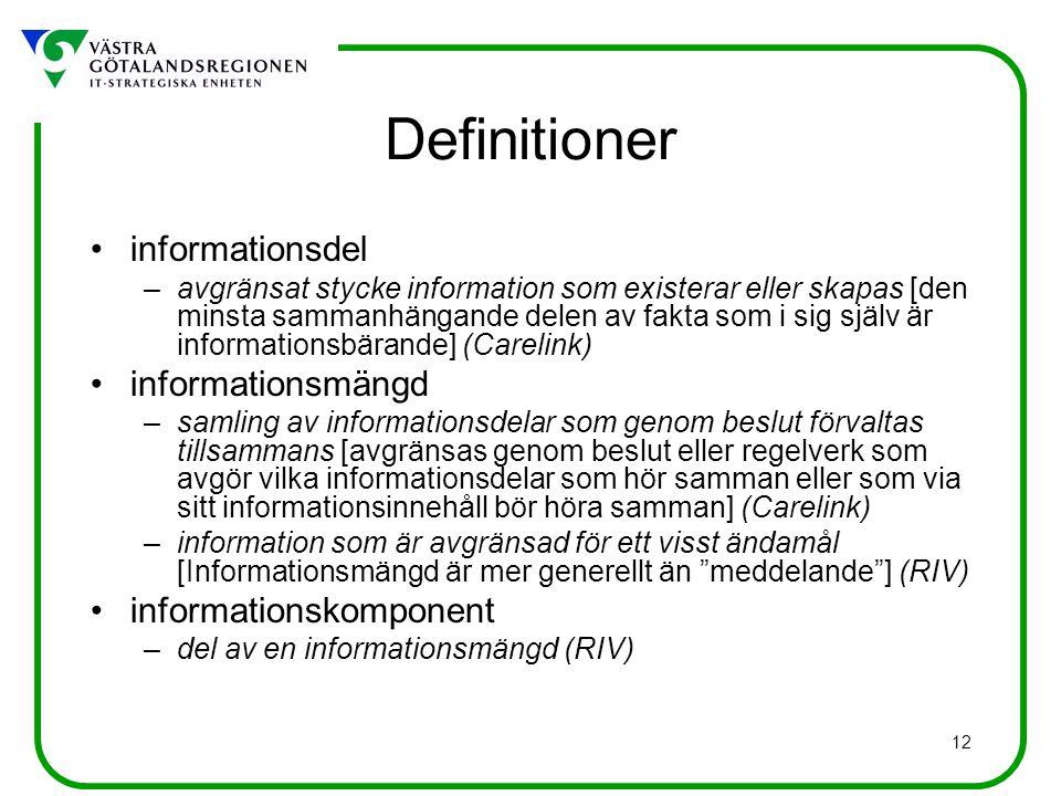 Definitioner informationsdel informationsmängd informationskomponent
