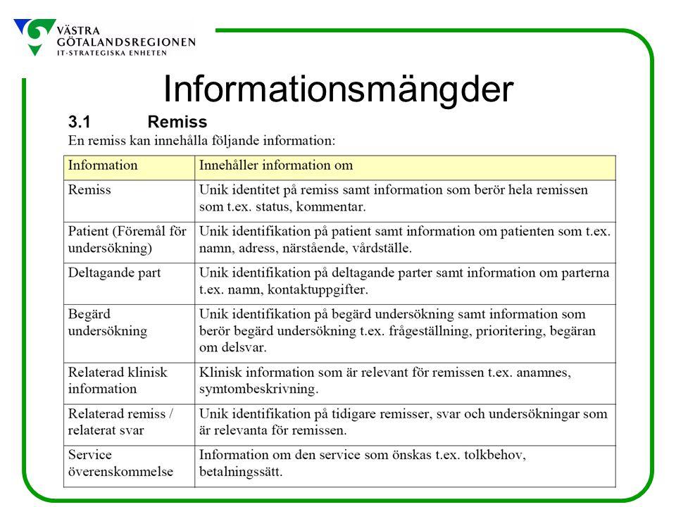 Informationsmängder