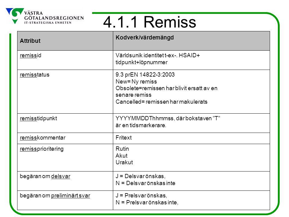 4.1.1 Remiss J = Prelsvar önskas, N = Prelsvar önskas inte,