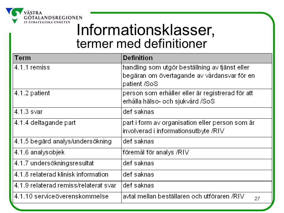 Informationsklasser, termer med definitioner