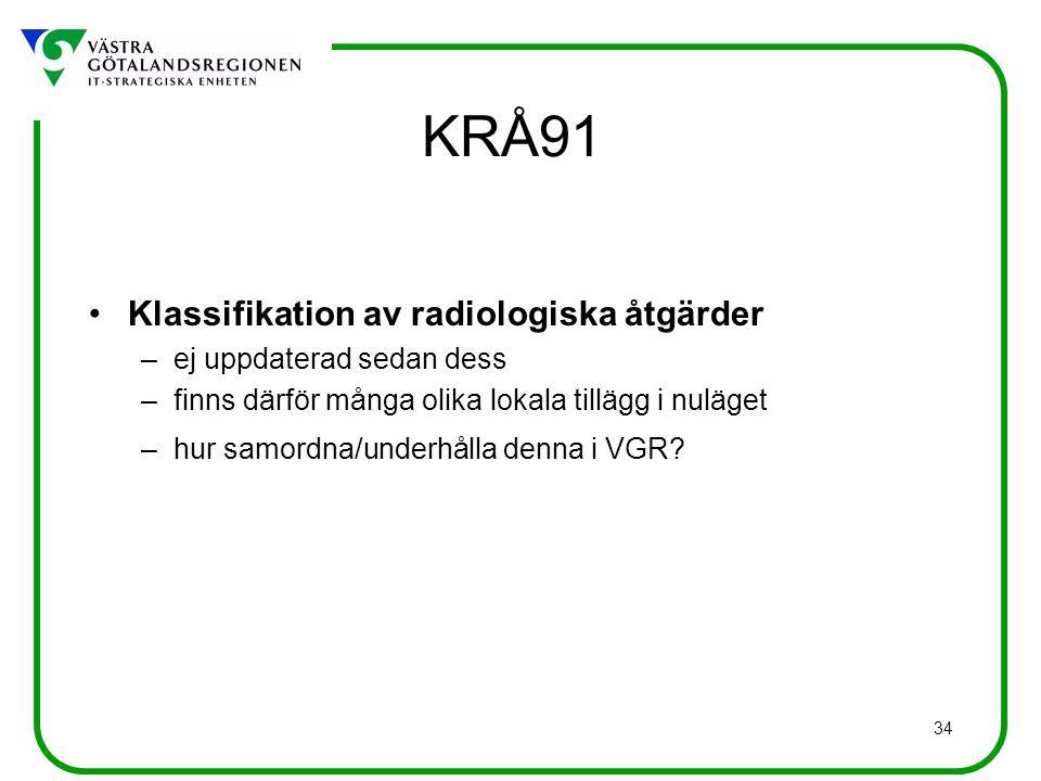 KRÅ91 Klassifikation av radiologiska åtgärder ej uppdaterad sedan dess