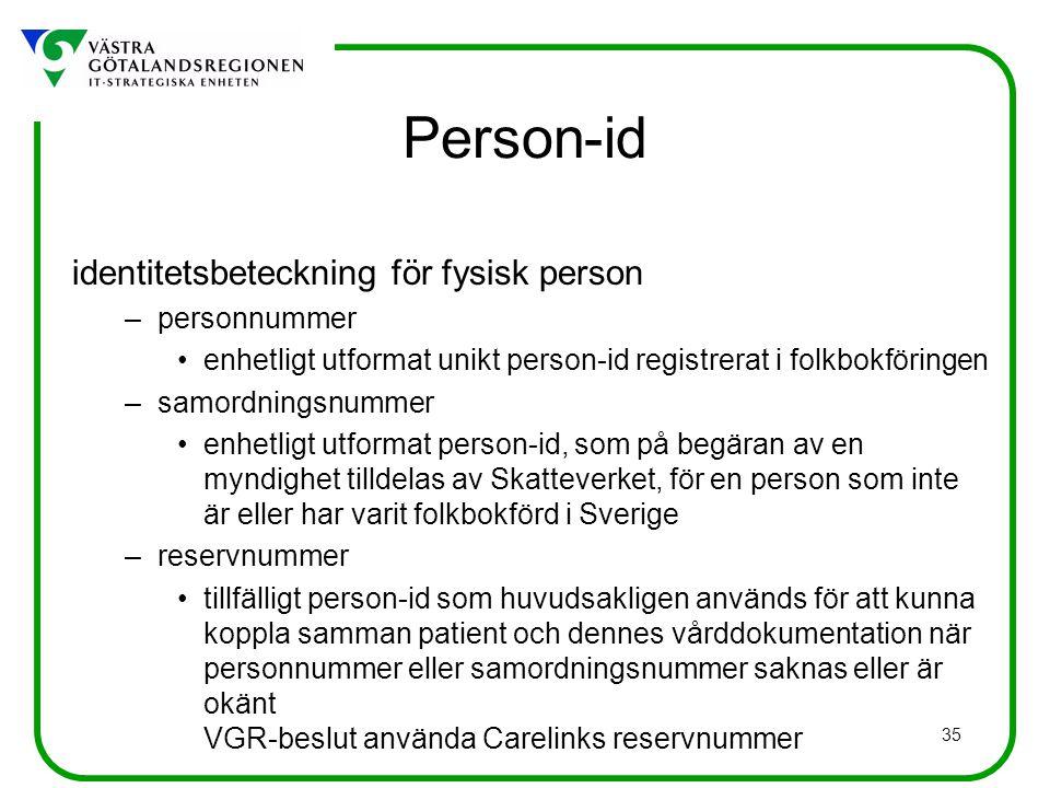 Person-id identitetsbeteckning för fysisk person personnummer