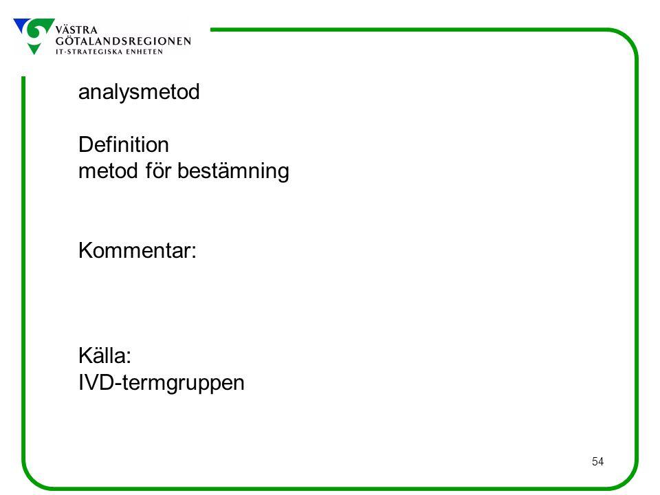 analysmetod Definition metod för bestämning Kommentar: Källa: IVD-termgruppen