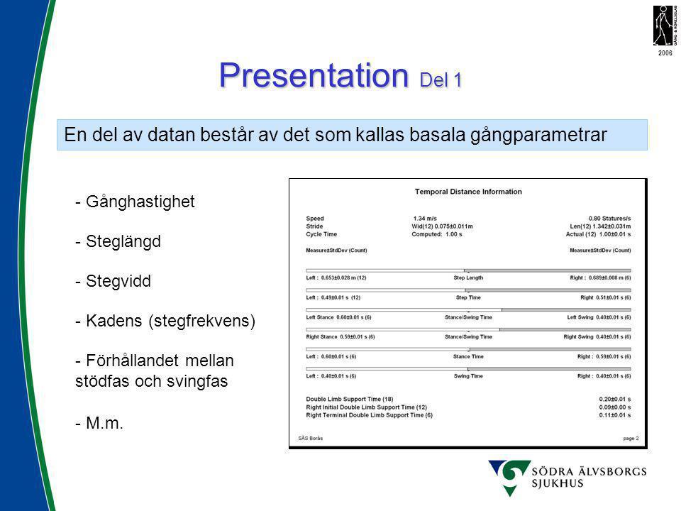 Presentation Del 1 2006. En del av datan består av det som kallas basala gångparametrar. - Gånghastighet.