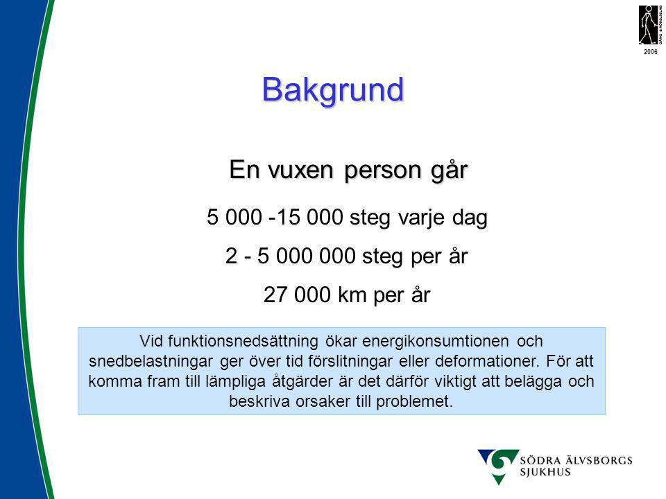 Bakgrund En vuxen person går 5 000 -15 000 steg varje dag