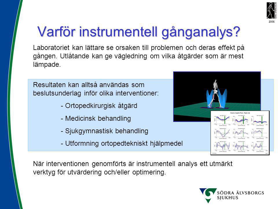 Varför instrumentell gånganalys