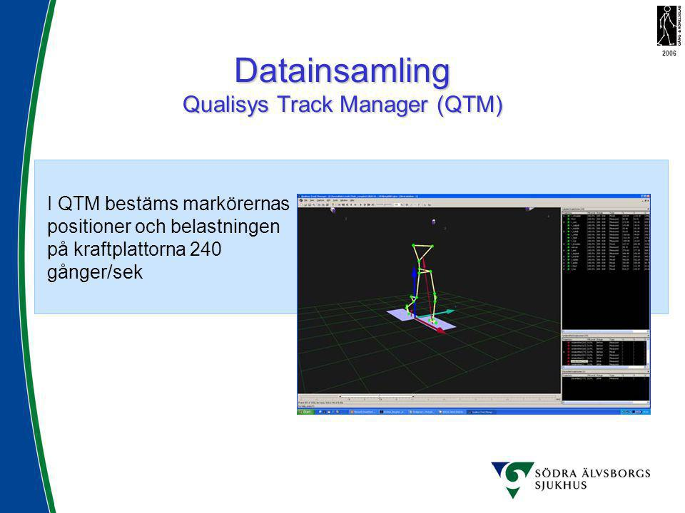 Datainsamling Qualisys Track Manager (QTM)