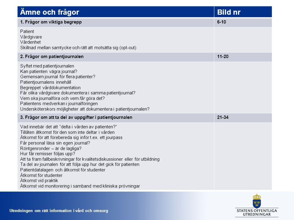 Ämne och frågor Bild nr 1. Frågor om viktiga begrepp 6-10 Patient