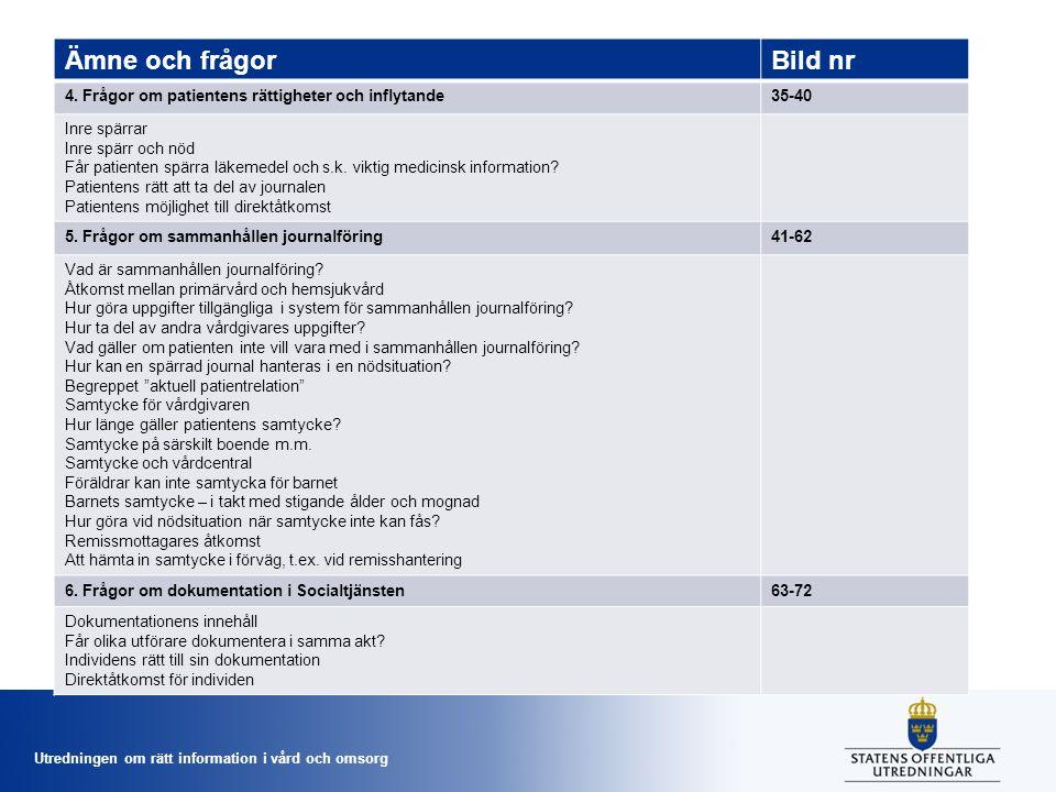 Ämne och frågor Bild nr. 4. Frågor om patientens rättigheter och inflytande. 35-40. Inre spärrar.