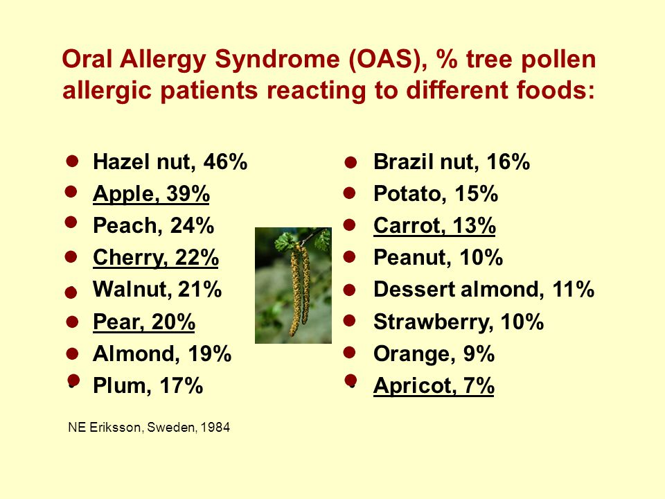 Oral Allergy Syndrome (OAS), % tree pollen allergic patients reacting to different foods:
