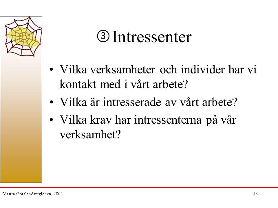 Intressenter 3. Vilka verksamheter och individer har vi kontakt med i vårt arbete Vilka är intresserade av vårt arbete