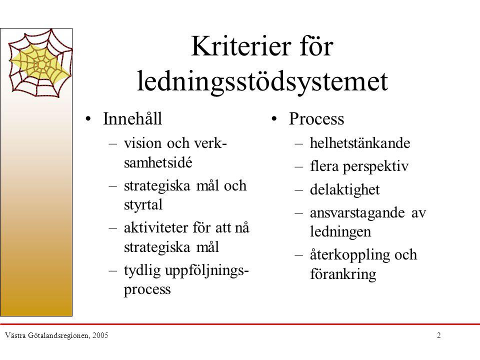 Kriterier för ledningsstödsystemet