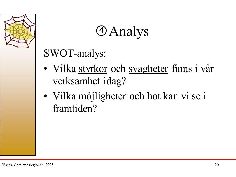 Analys 4. SWOT-analys: Vilka styrkor och svagheter finns i vår verksamhet idag Vilka möjligheter och hot kan vi se i framtiden