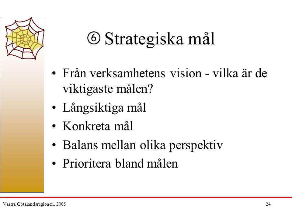 Strategiska mål 6. Från verksamhetens vision - vilka är de viktigaste målen Långsiktiga mål. Konkreta mål.