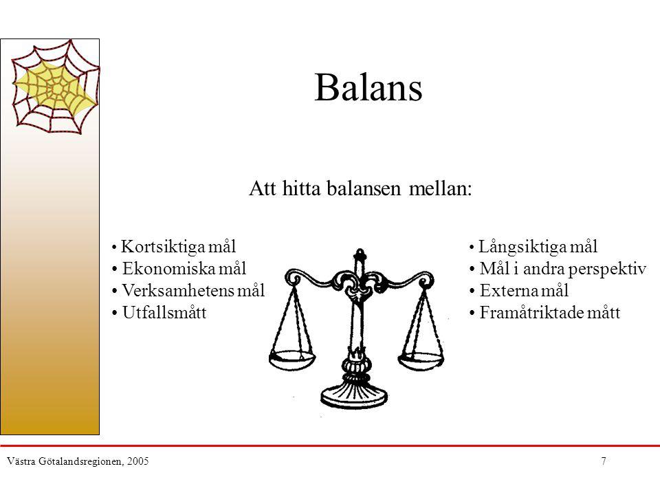 Balans Att hitta balansen mellan: Ekonomiska mål Verksamhetens mål