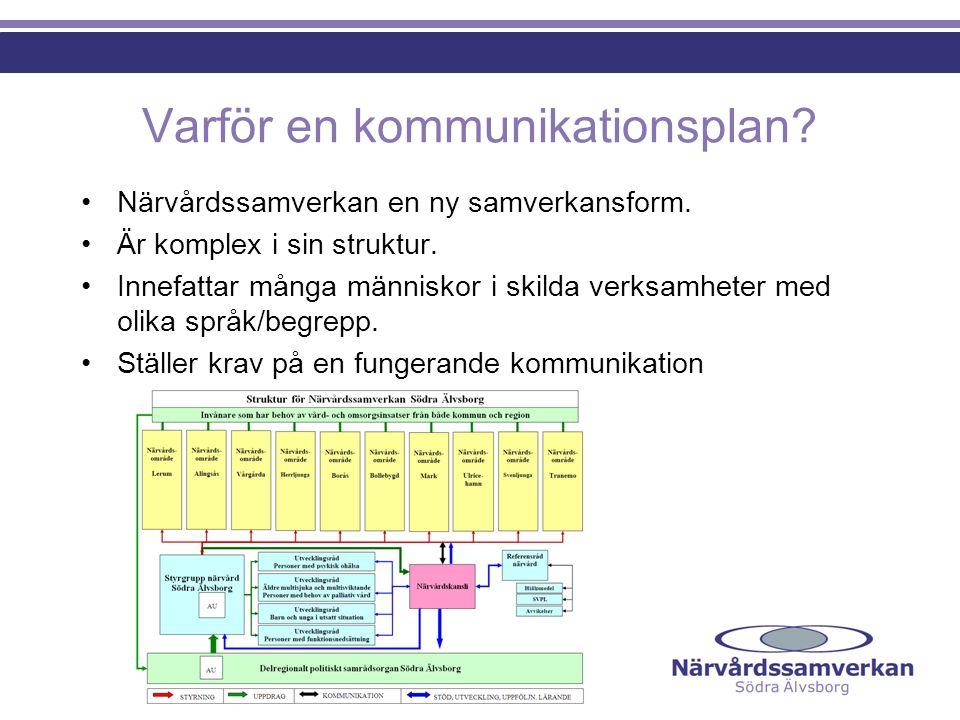 Varför en kommunikationsplan