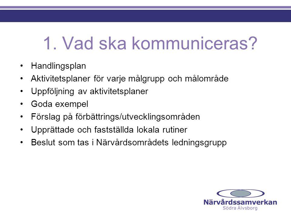 1. Vad ska kommuniceras Handlingsplan