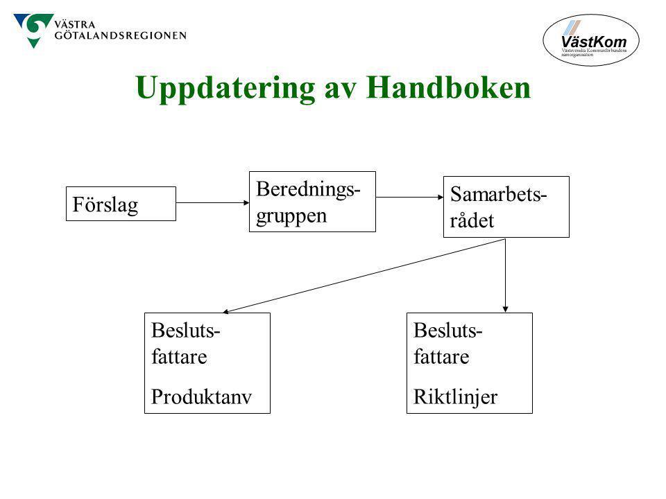 Uppdatering av Handboken