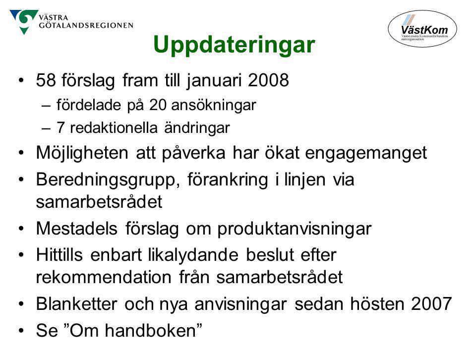 Uppdateringar 58 förslag fram till januari 2008