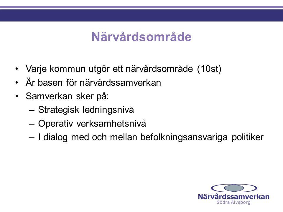 Närvårdsområde Varje kommun utgör ett närvårdsområde (10st)
