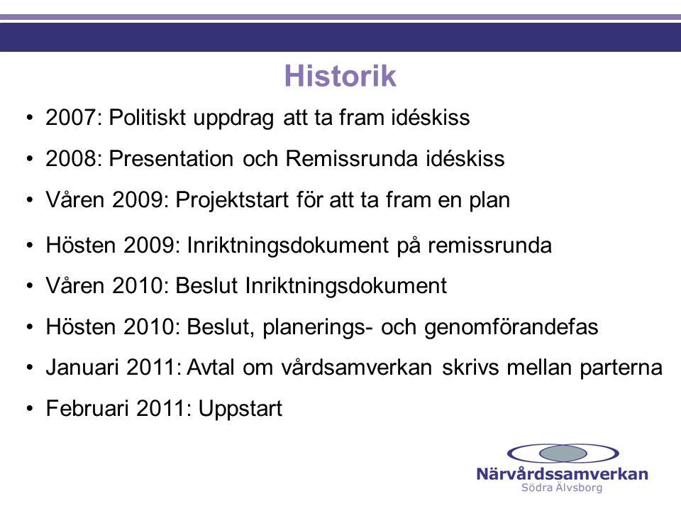 Historik 2007: Politiskt uppdrag att ta fram idéskiss