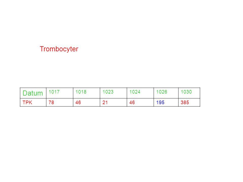 Trombocyter Datum 1017 1018 1023 1024 1026 1030 TPK 78 46 21 195 385