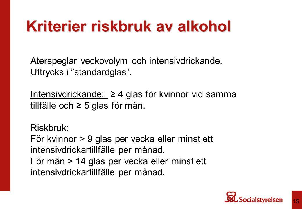 Kriterier riskbruk av alkohol