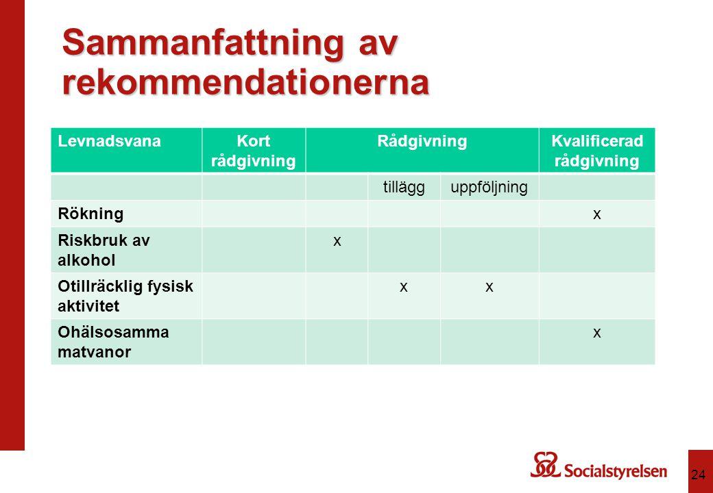 Sammanfattning av rekommendationerna