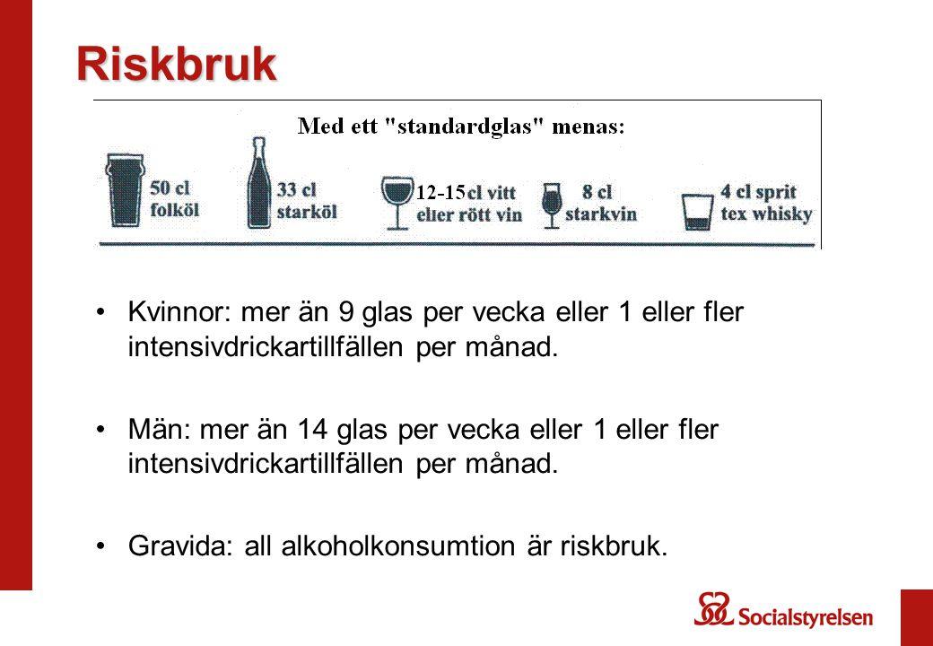 Riskbruk Kvinnor: mer än 9 glas per vecka eller 1 eller fler intensivdrickartillfällen per månad.