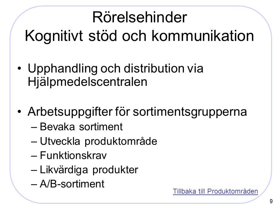 Rörelsehinder Kognitivt stöd och kommunikation