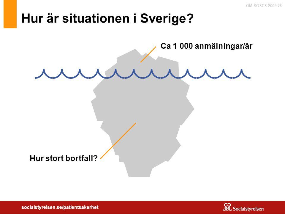 Hur är situationen i Sverige