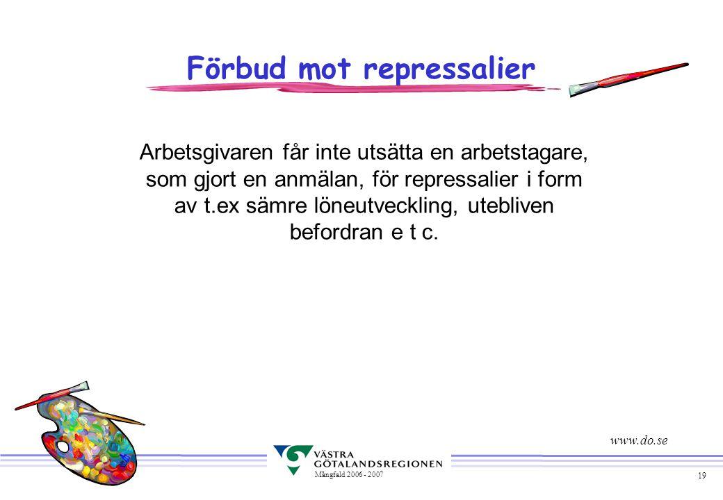 Förbud mot repressalier