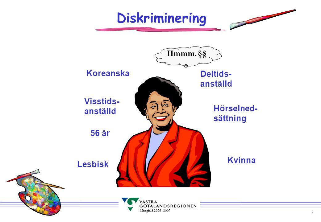 Diskriminering Hmmm. §§ Koreanska Deltids- anställd Visstids- anställd