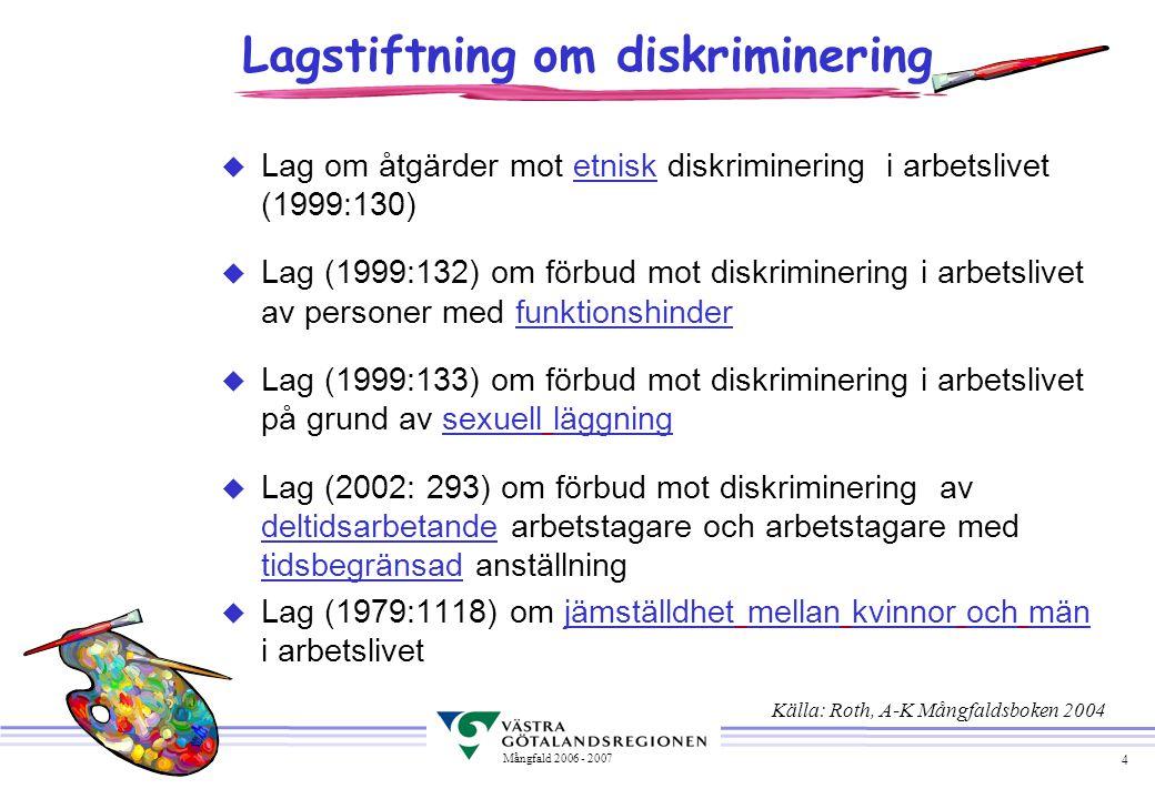 Lagstiftning om diskriminering