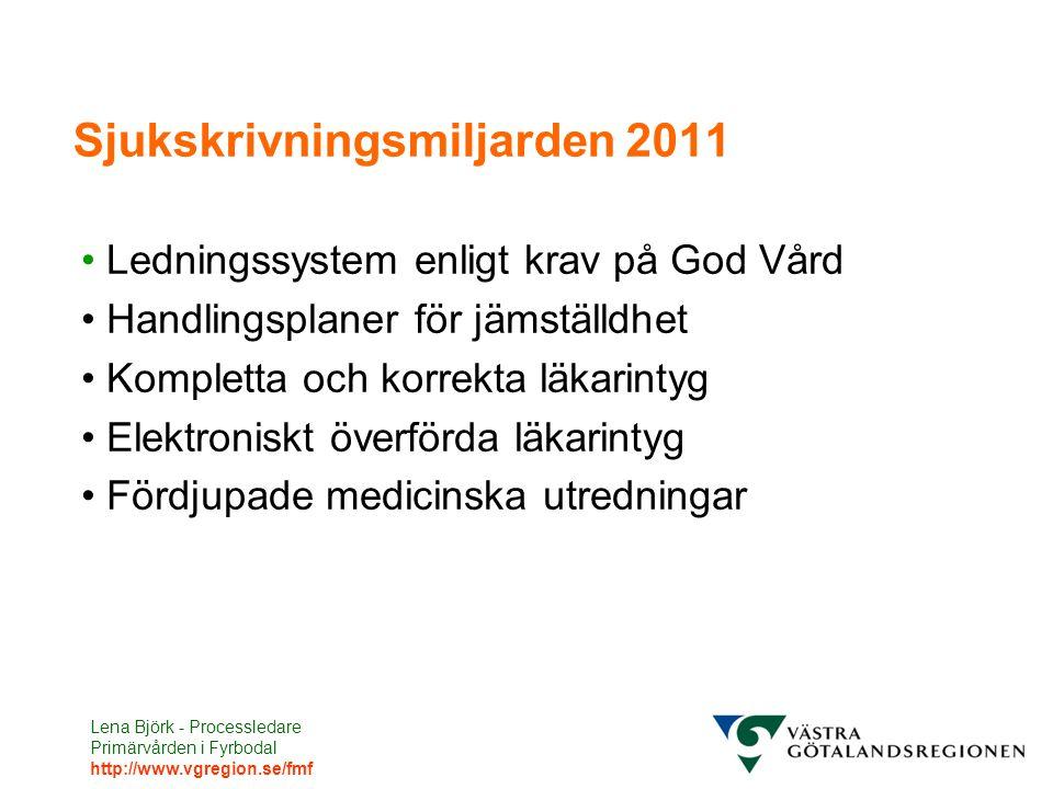 Sjukskrivningsmiljarden 2011