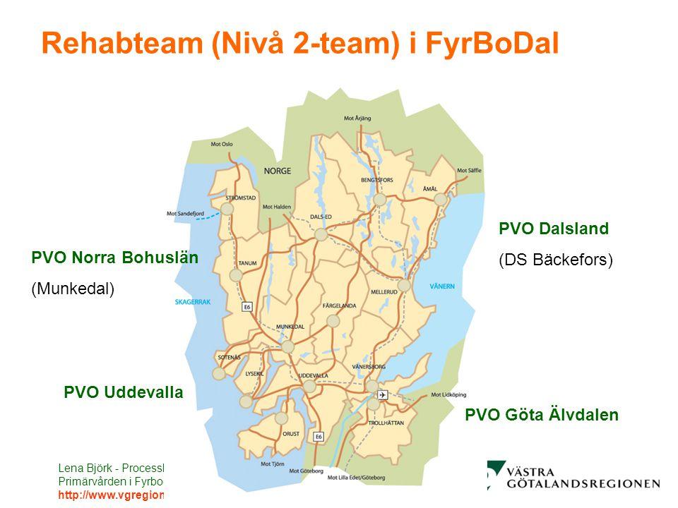 Rehabteam (Nivå 2-team) i FyrBoDal