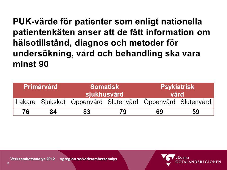 PUK-värde för patienter som enligt nationella patientenkäten anser att de fått information om hälsotillstånd, diagnos och metoder för undersökning, vård och behandling ska vara minst 90